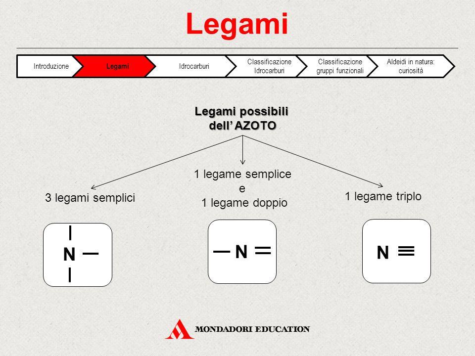 Legami N N N Legami possibili dell' AZOTO 1 legame semplice e
