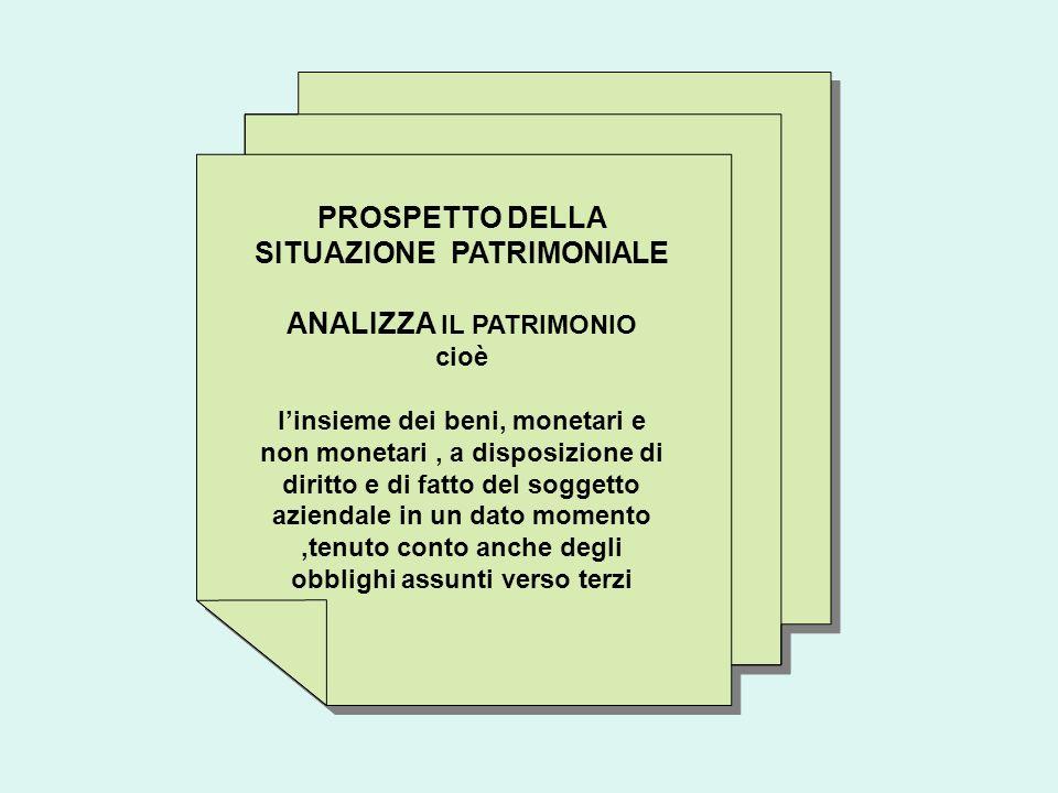 PROSPETTO DELLA SITUAZIONE PATRIMONIALE ANALIZZA IL PATRIMONIO