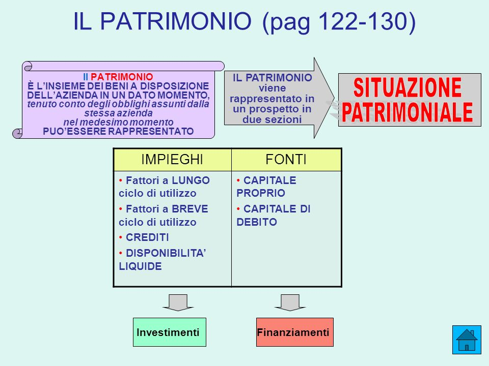 IL PATRIMONIO (pag 122-130) SITUAZIONE PATRIMONIALE IMPIEGHI FONTI