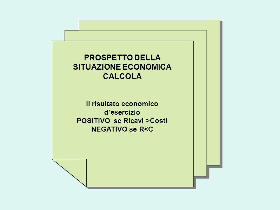 PROSPETTO DELLA SITUAZIONE ECONOMICA CALCOLA