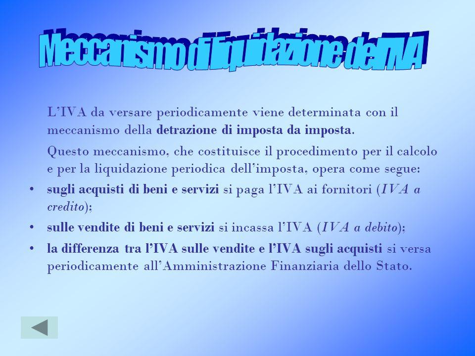 Meccanismo di liquidazione dell IVA