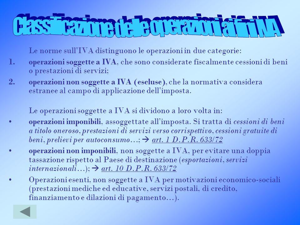 Classificazione delle operazioni ai fini IVA