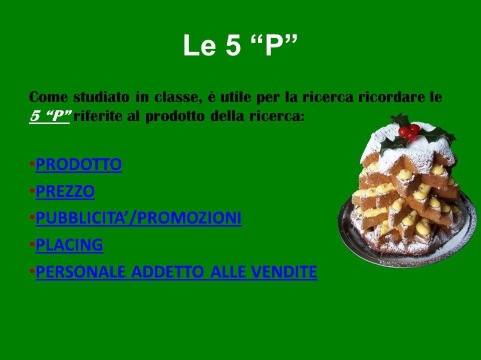 Le 5 P PRODOTTO PREZZO PUBBLICITA'/PROMOZIONI PLACING