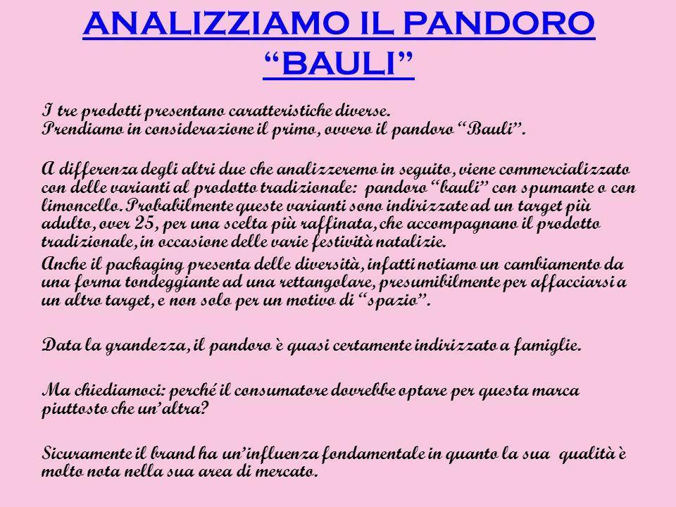 ANALIZZIAMO IL PANDORO BAULI