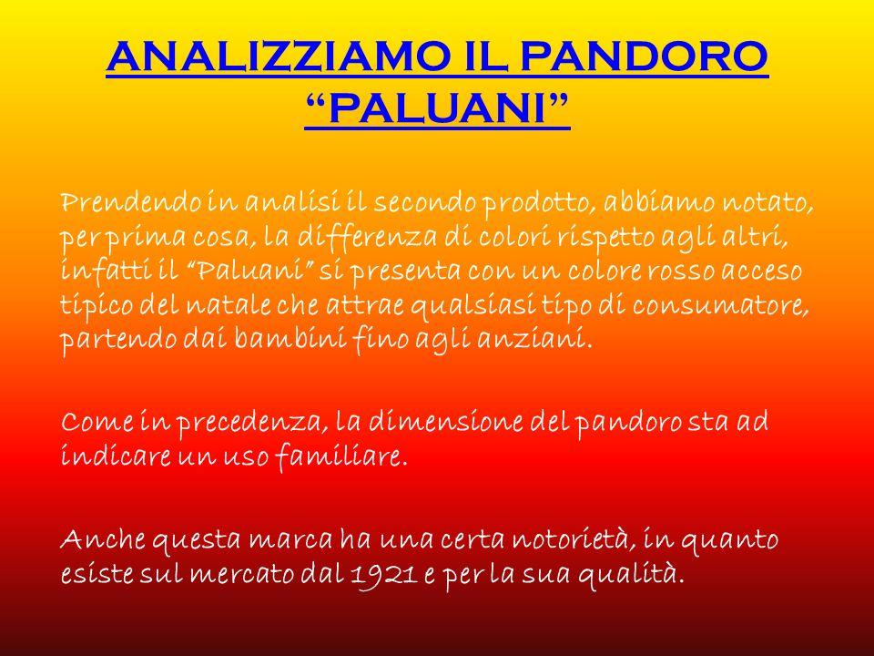 ANALIZZIAMO IL PANDORO PALUANI
