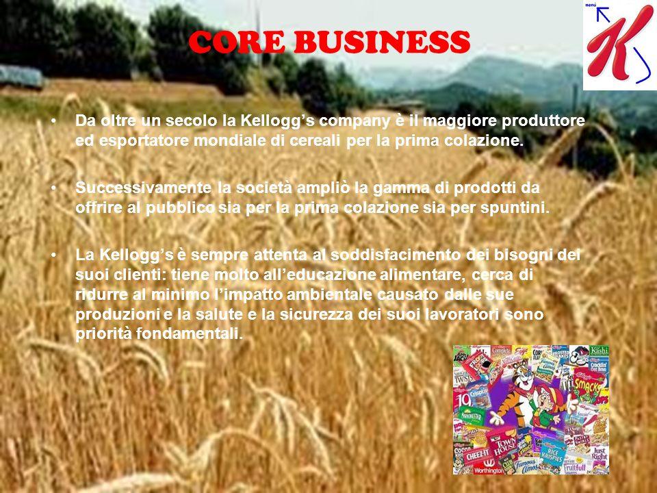 CORE BUSINESSDa oltre un secolo la Kellogg's company è il maggiore produttore ed esportatore mondiale di cereali per la prima colazione.