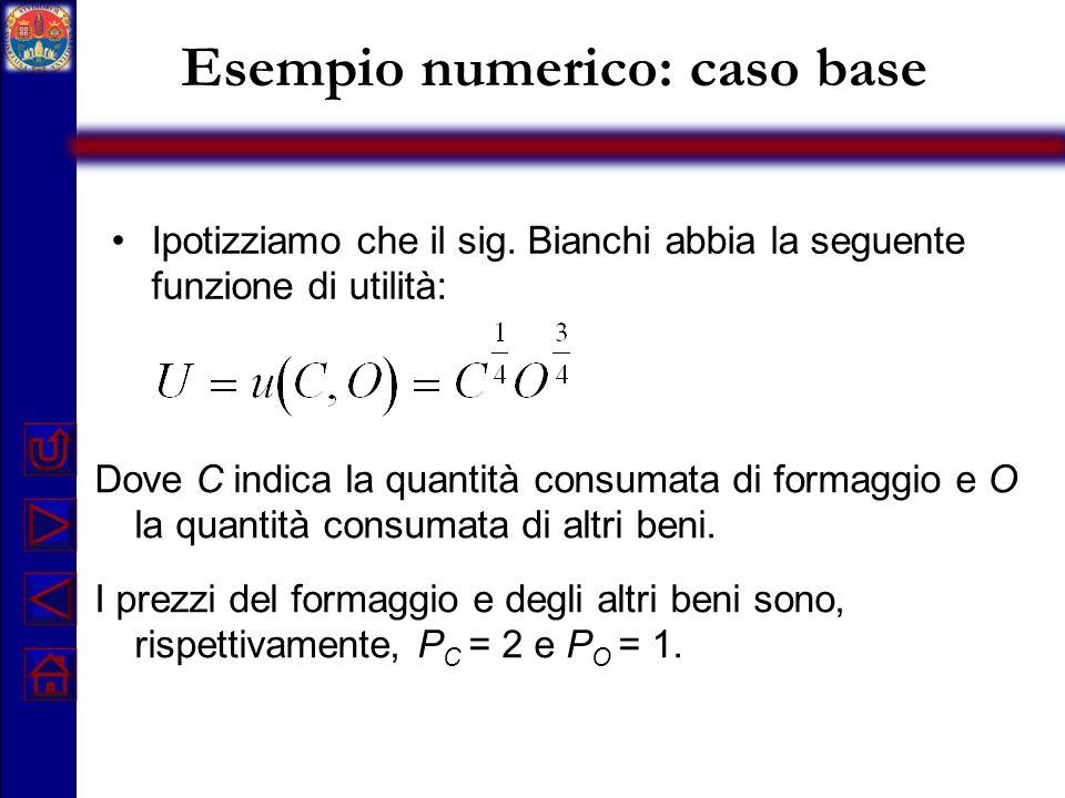 Esempio numerico: caso base