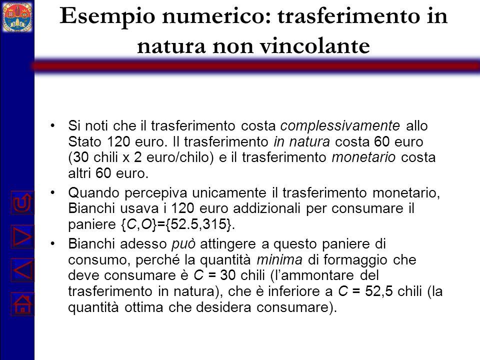Esempio numerico: trasferimento in natura non vincolante