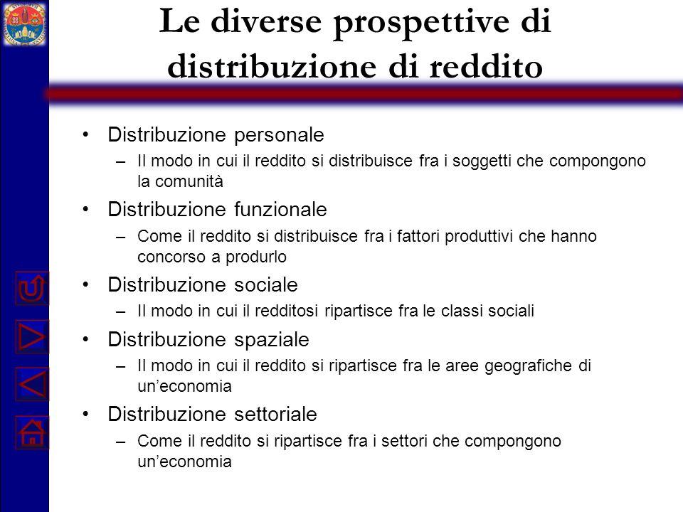 Le diverse prospettive di distribuzione di reddito