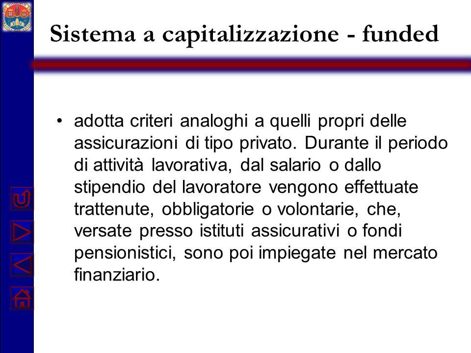 Sistema a capitalizzazione - funded