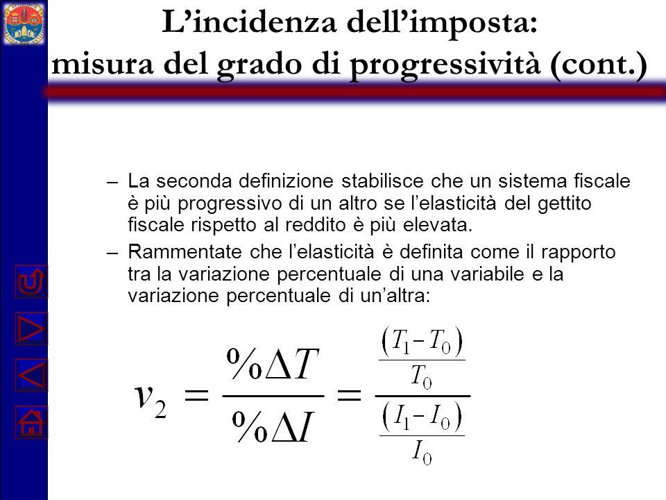 L'incidenza dell'imposta: misura del grado di progressività (cont.)