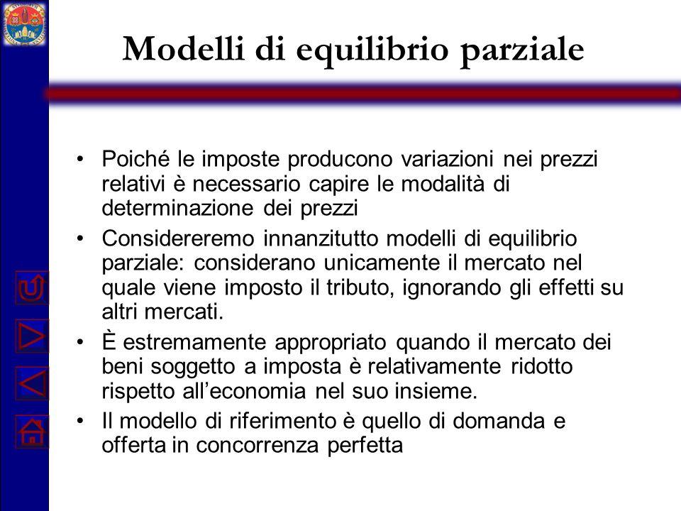 Modelli di equilibrio parziale