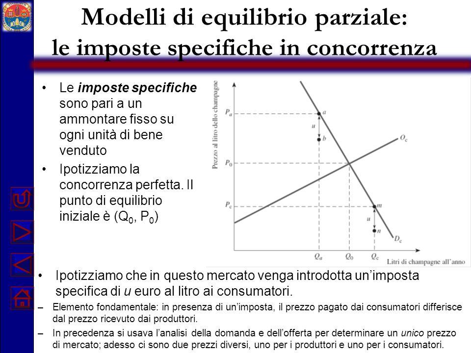 Modelli di equilibrio parziale: le imposte specifiche in concorrenza
