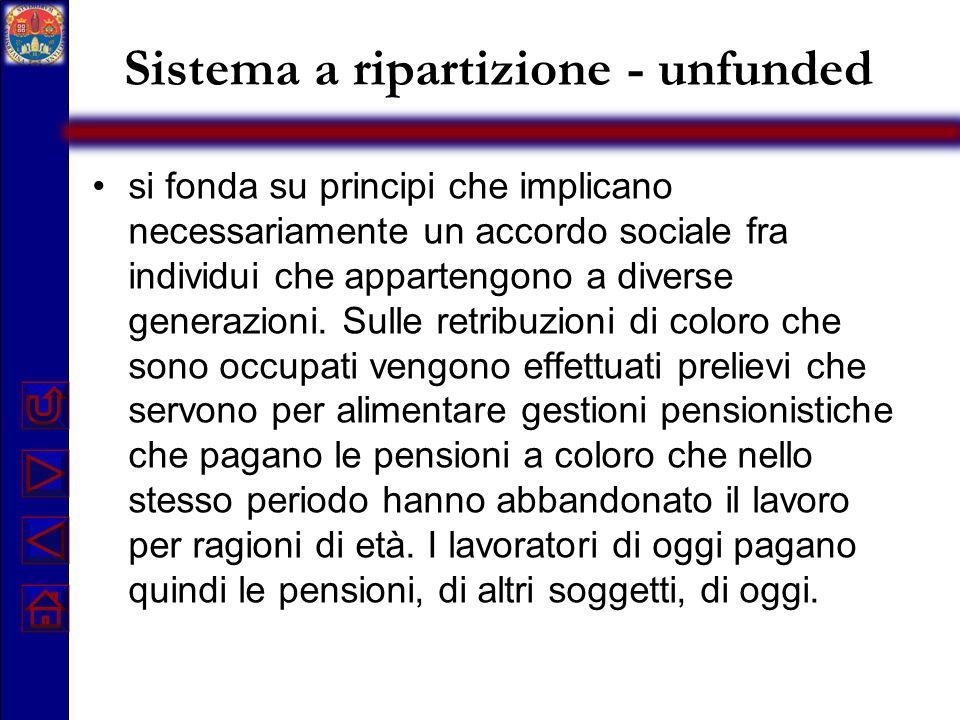 Sistema a ripartizione - unfunded