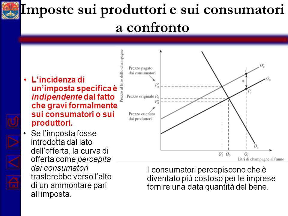 Imposte sui produttori e sui consumatori a confronto