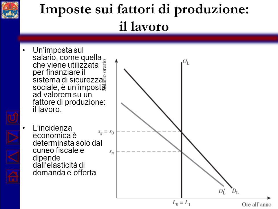 Imposte sui fattori di produzione: il lavoro
