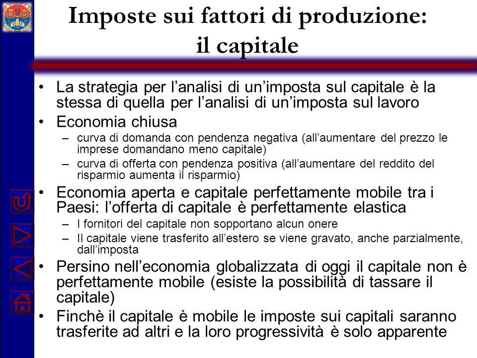 Imposte sui fattori di produzione: il capitale
