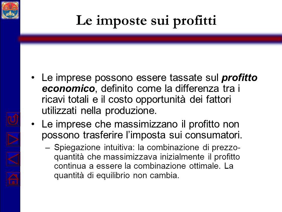 Le imposte sui profitti