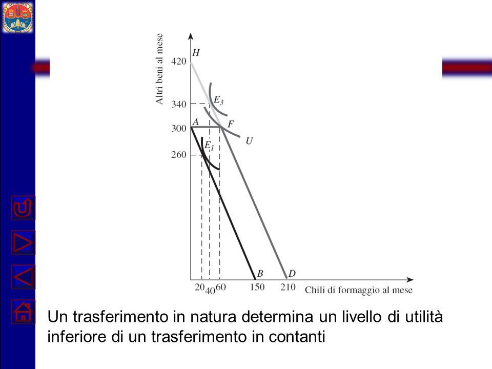 v. figura 7.4 p.