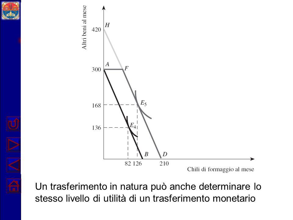 v. figura 7.5, p.