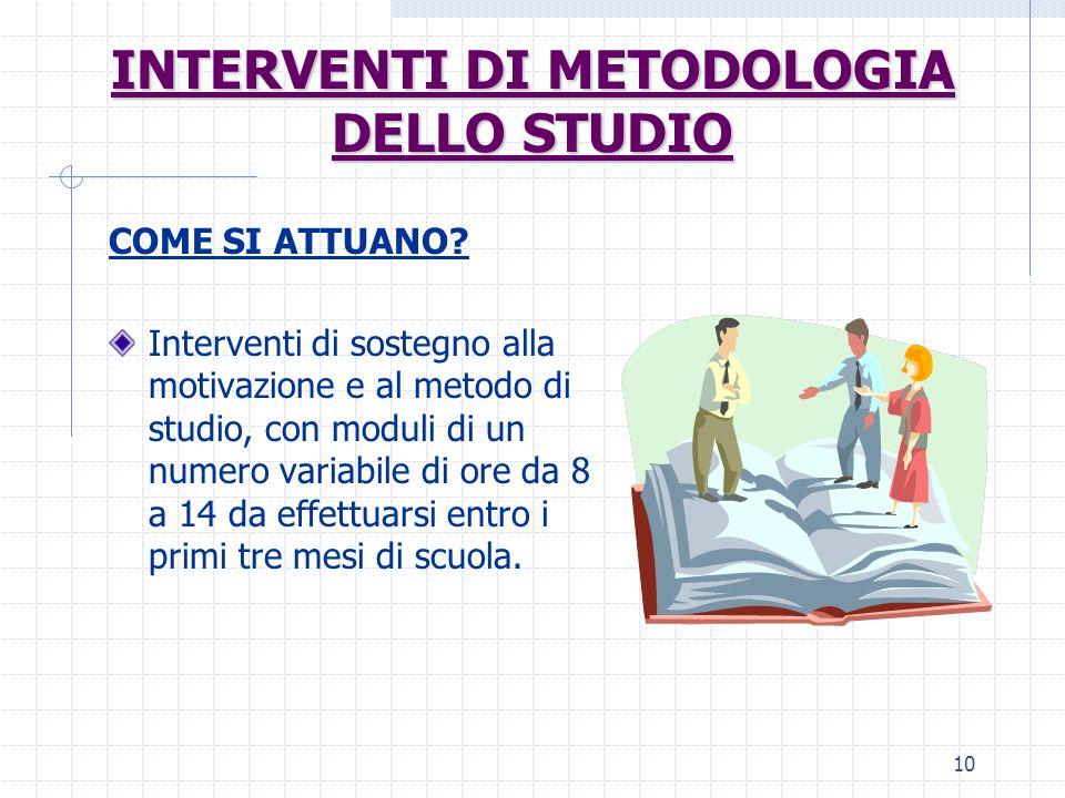 INTERVENTI DI METODOLOGIA DELLO STUDIO