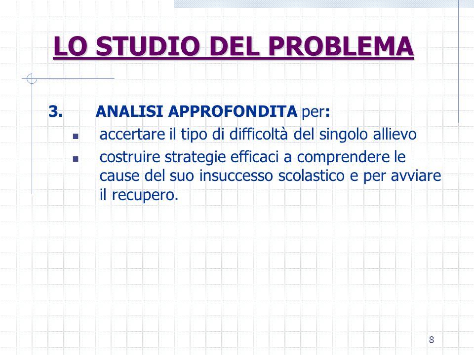 LO STUDIO DEL PROBLEMA 3. ANALISI APPROFONDITA per: