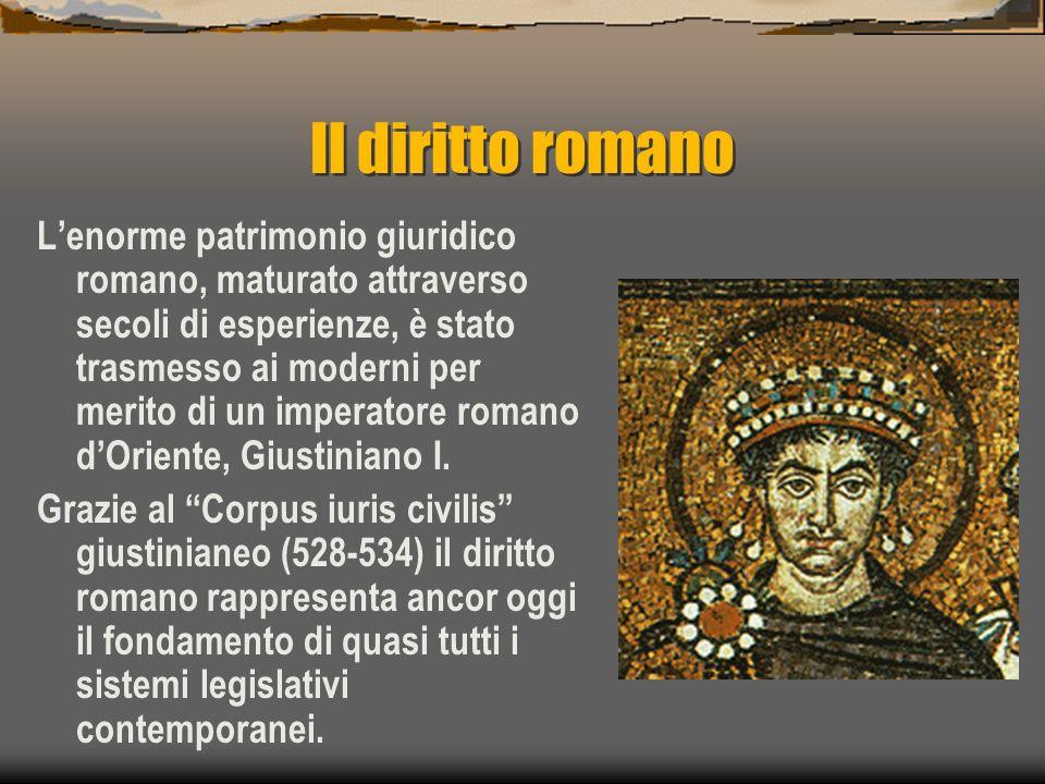 Il diritto romano
