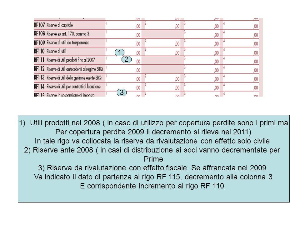 Per copertura perdite 2009 il decremento si rileva nel 2011)