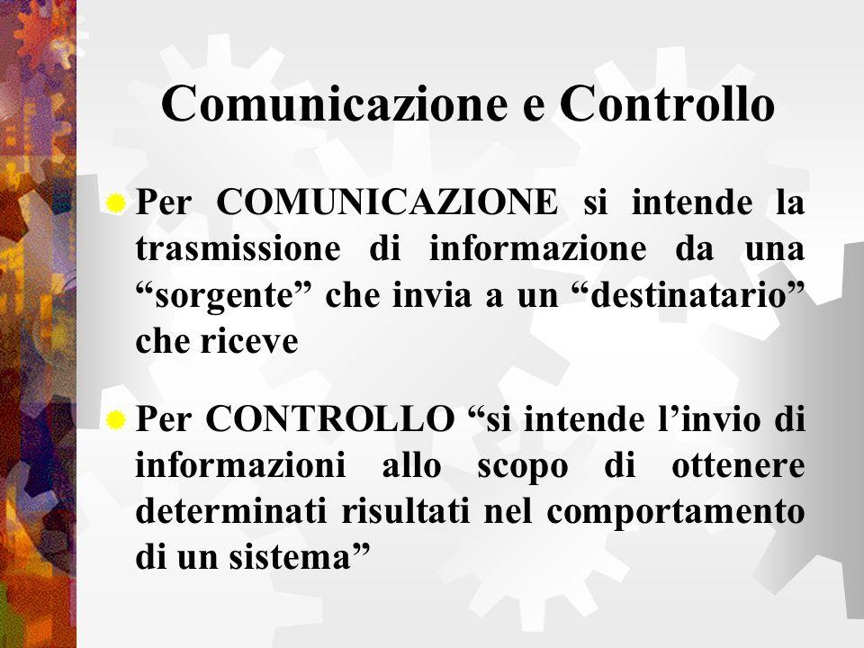 Comunicazione e Controllo