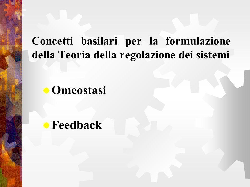 Concetti basilari per la formulazione della Teoria della regolazione dei sistemi