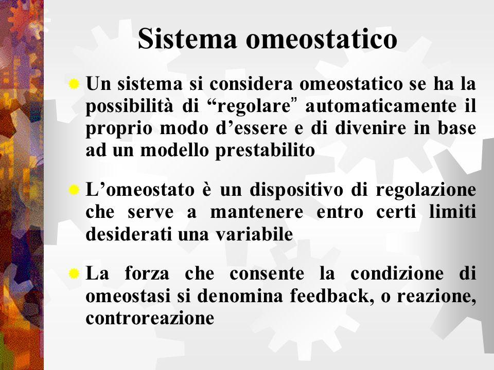 Sistema omeostatico