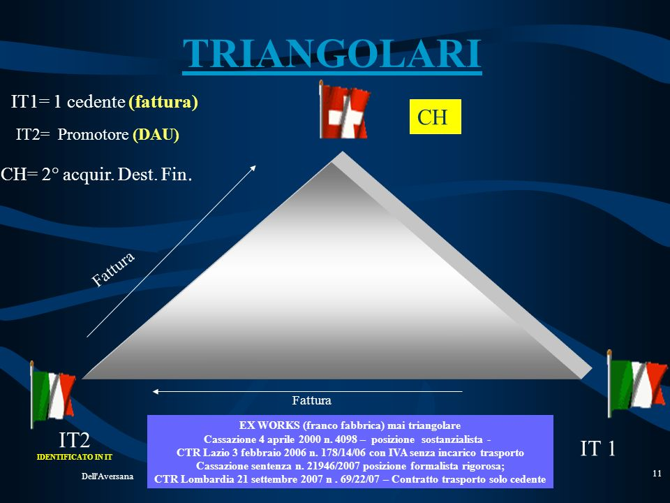 TRIANGOLARI CH CH= 2° acquir. Dest. Fin. IT2 IT 1