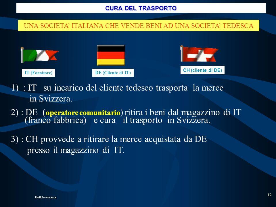 UNA SOCIETA' ITALIANA CHE VENDE BENI AD UNA SOCIETA' TEDESCA