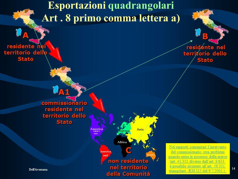 Esportazioni quadrangolari Art . 8 primo comma lettera a)