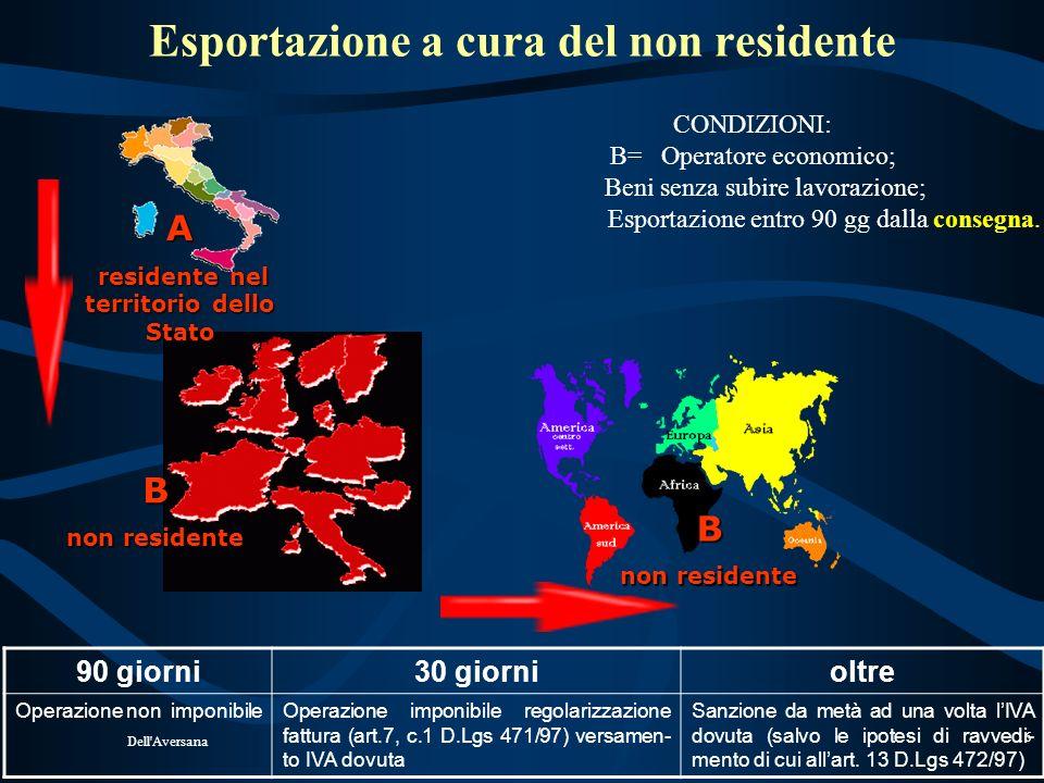 Esportazione a cura del non residente