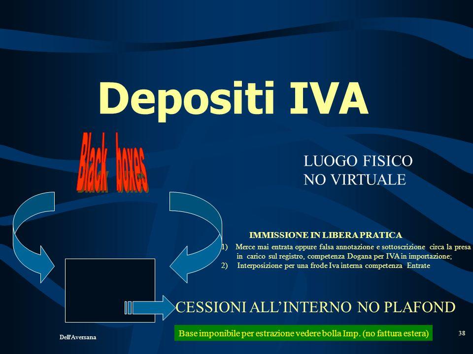 Depositi IVA Black boxes LUOGO FISICO NO VIRTUALE
