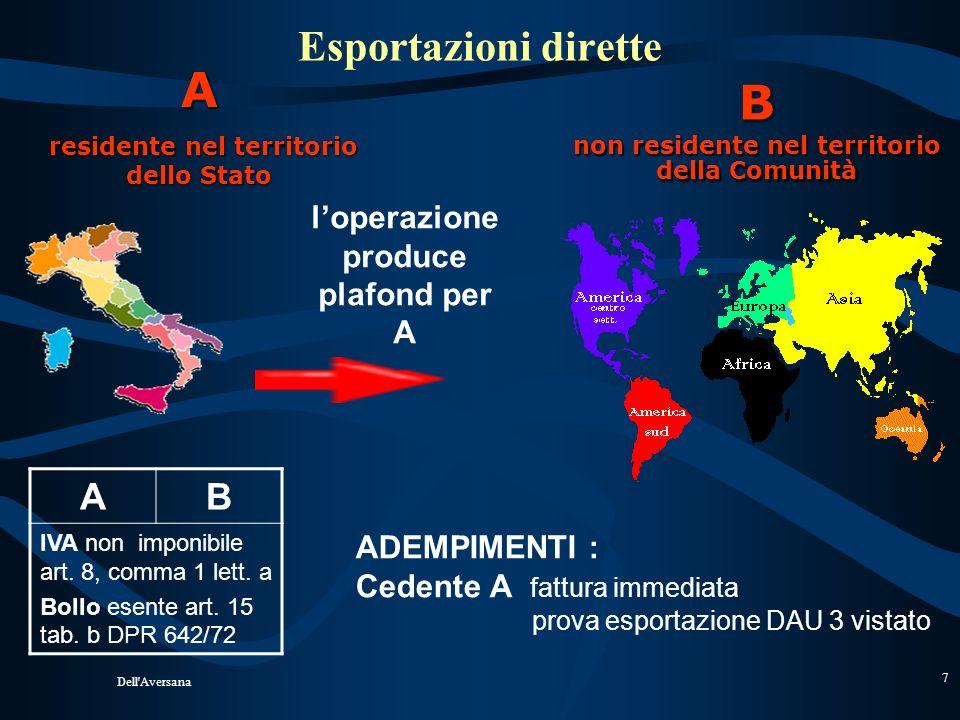A B Esportazioni dirette A B l'operazione produce plafond per A