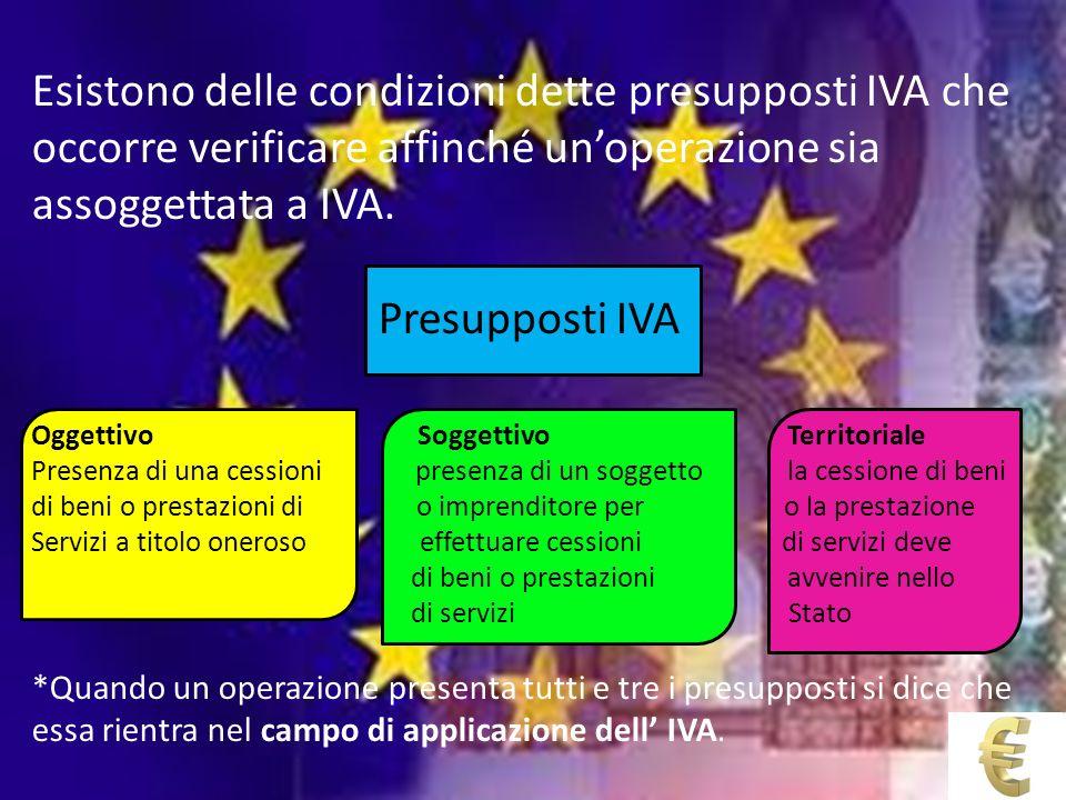 Esistono delle condizioni dette presupposti IVA che occorre verificare affinché un'operazione sia assoggettata a IVA.