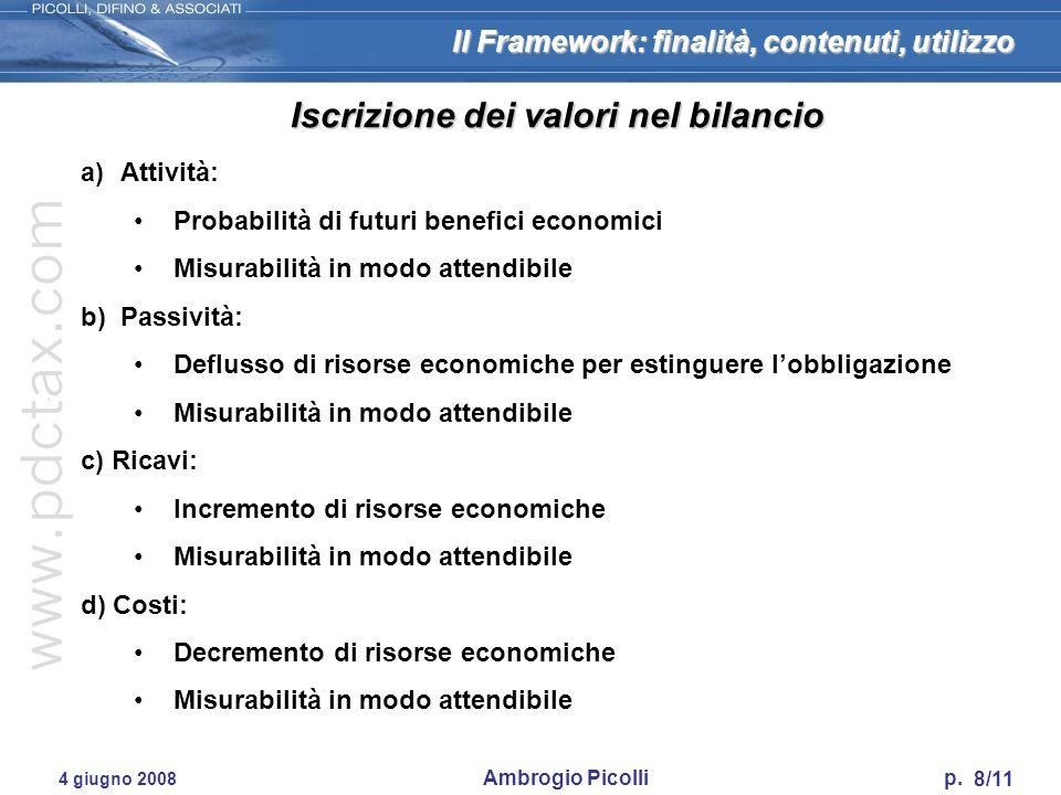 Iscrizione dei valori nel bilancio