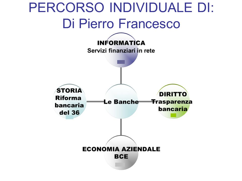 PERCORSO INDIVIDUALE DI: Di Pierro Francesco