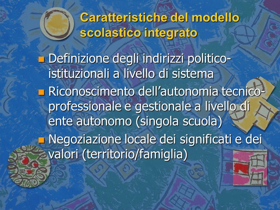 Caratteristiche del modello scolastico integrato