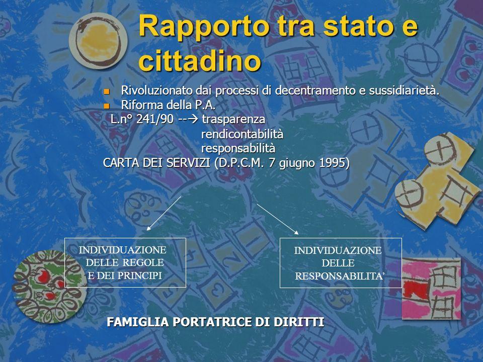 Rapporto tra stato e cittadino
