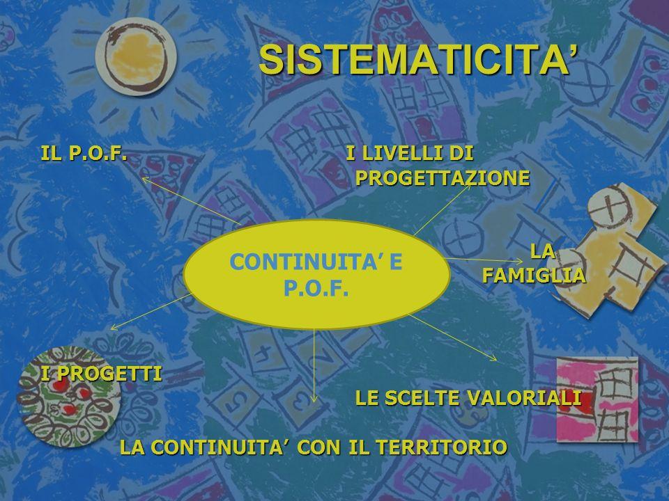 SISTEMATICITA' CONTINUITA' E P.O.F.