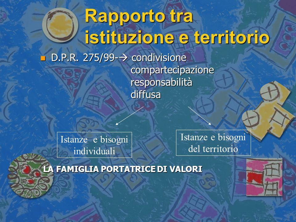 Rapporto tra istituzione e territorio