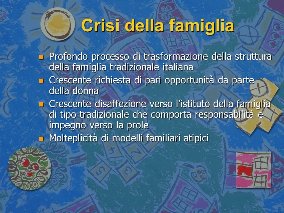 Crisi della famiglia Profondo processo di trasformazione della struttura della famiglia tradizionale italiana.