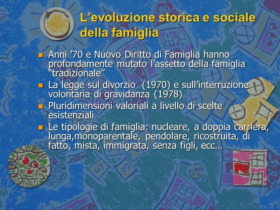 L'evoluzione storica e sociale della famiglia