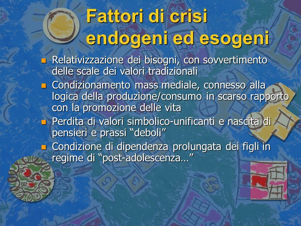 Fattori di crisi endogeni ed esogeni