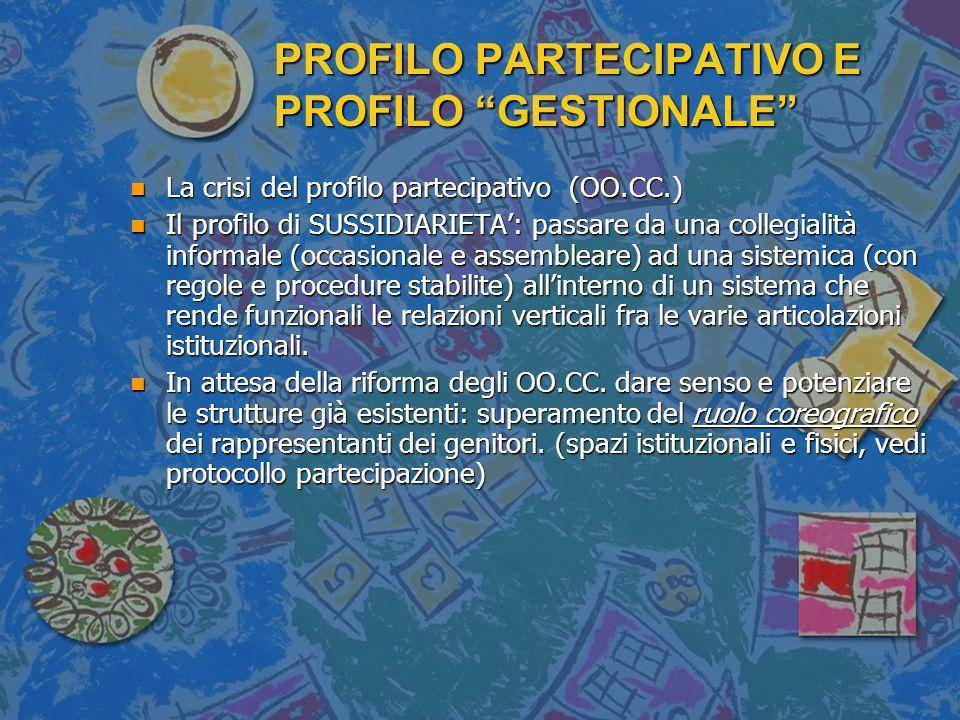 PROFILO PARTECIPATIVO E PROFILO GESTIONALE