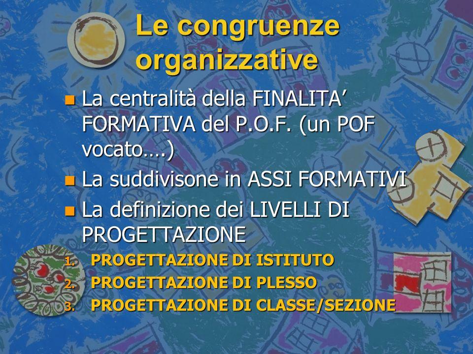 Le congruenze organizzative