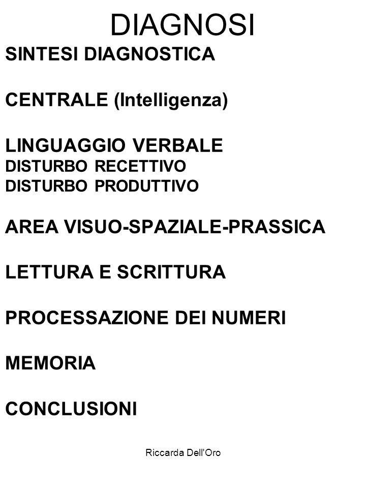 DIAGNOSI SINTESI DIAGNOSTICA CENTRALE (Intelligenza)
